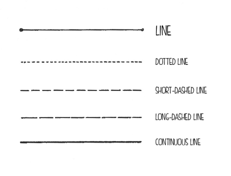 Winfig how to draw dashed line