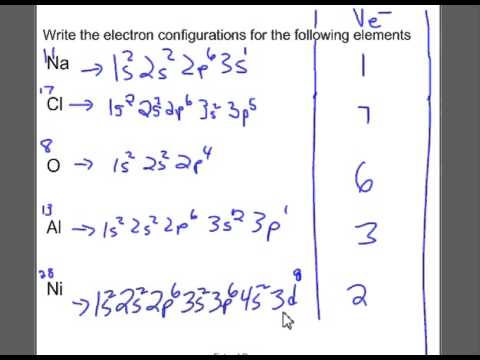 Valence electrons how to find