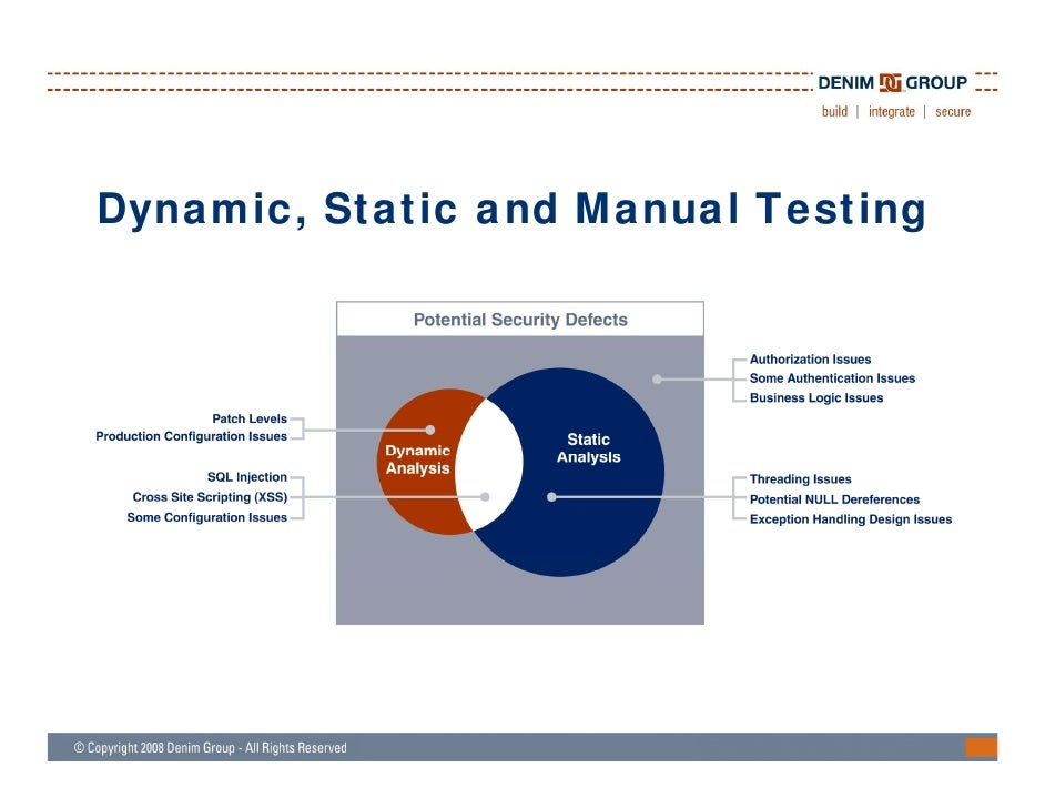 Static application security testing wiki