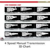 Gm manual transmission casting numbers