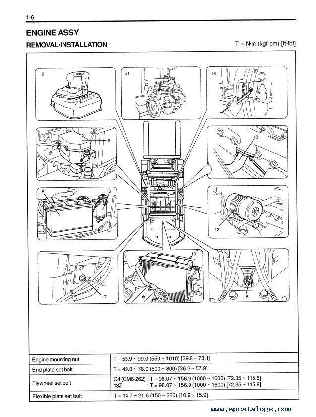 toyota forklift operators and owners manual